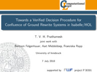 Towards a Verified Decision Procedure for Confluence of Ground Term Rewrite Systems in Isabelle/HOL