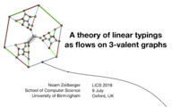 A theory of linear typings as flows on 3-valent graphs