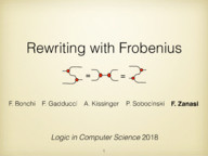 Rewriting with Frobenius